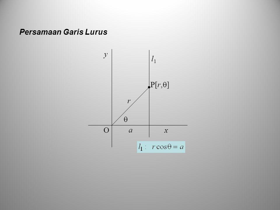 Persamaan Garis Lurus O y x l1 a r  P[r,]